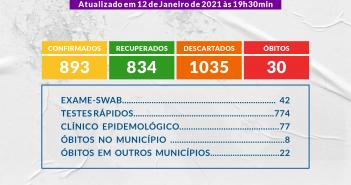 Boletim Coronavírus (12/01/2021-19:30H)